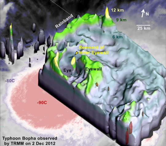 3D Image: data from NASA's Tropical Rainfall Measuring Mission (TRMM) satellite